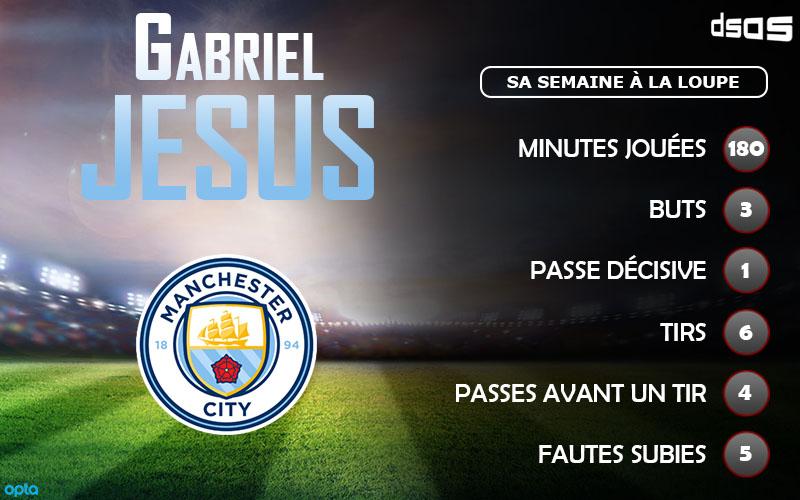06022017 GABRIEL JESUS SEMAINE