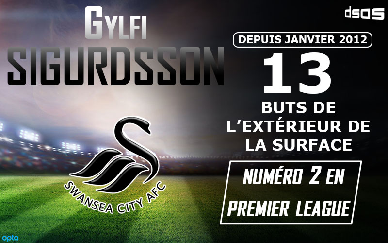 07022017 GYLFI SIGURDSSON BUTS EXT SURFACE