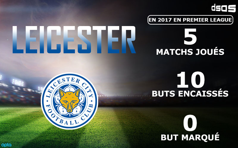 08022017 LEICESTER 2017