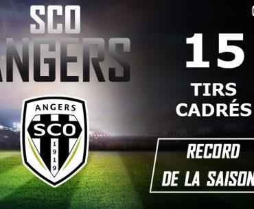 Ligue 1 – Le chiffre complètement inattendu du SCO d'Angers