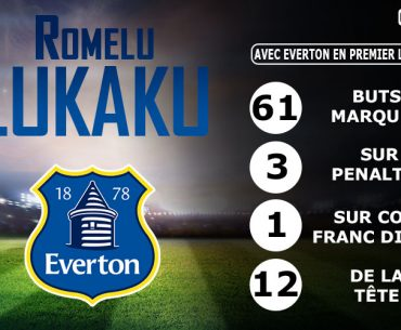 Premier League – Everton : Romelu Lukaku, le détail de son record