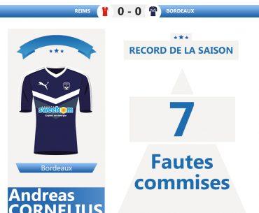 Ligue 1 – Bordeaux : Cornelius établit déjà un record cette saison… Peu glorieux!