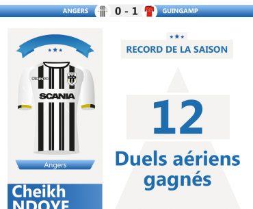 Ligue 1 – Angers : Cheik Ndoye établit un record cette saison qui lui va très bien