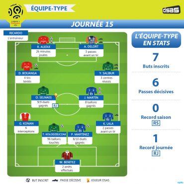 Ligue 1 – La VRAIE équipe-type de la 15e journée